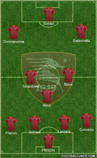 Salernitana 4-3-3 football formation