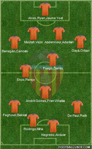 Valencia C.F., S.A.D. 4-4-2 football formation