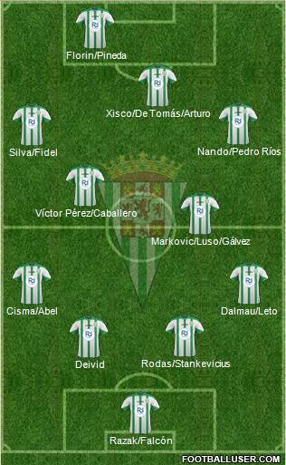 Córdoba C.F., S.A.D. 4-4-2 football formation