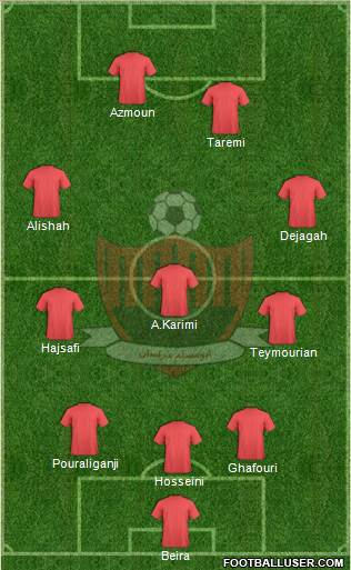 Aboumoslem Mashhad 3-5-2 football formation