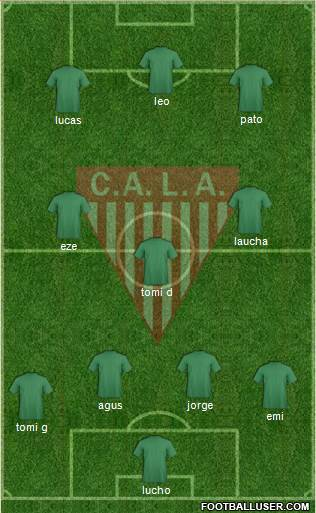 Los Andes 4-3-3 football formation