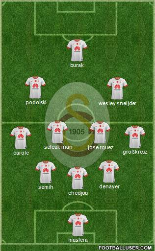 Galatasaray SK 3-4-2-1 football formation