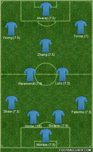 Fifa Team 4-3-3 football formation