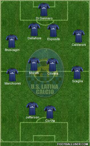 Latina 4-4-2 football formation
