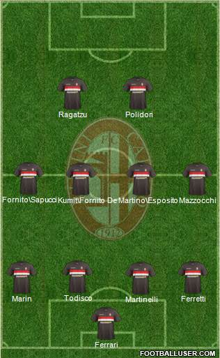 Rimini 4-4-2 football formation