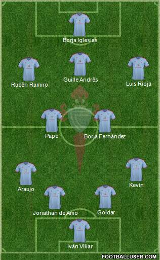 R.C. Celta S.A.D. B 4-2-3-1 football formation