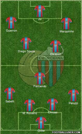 Catania 4-3-3 football formation