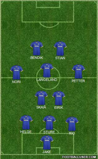 AFC Wimbledon 3-5-2 football formation