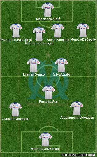 Olympique de Marseille 5-4-1 football formation