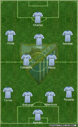 Málaga C.F. B 4-2-4 football formation