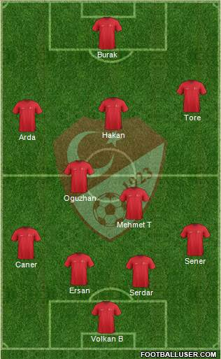 Turkey 4-2-4 football formation