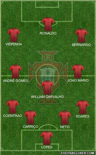 Portugal 4-3-3 football formation