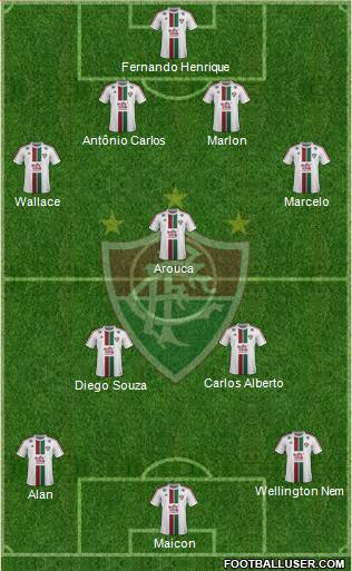 Fluminense FC 5-4-1 football formation