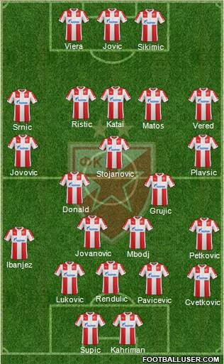 FC Red Star Belgrade 5-4-1 football formation