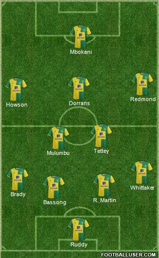Norwich City 4-1-2-3 football formation
