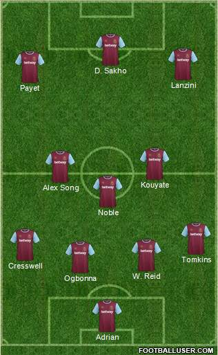 West Ham United 3-5-2 football formation
