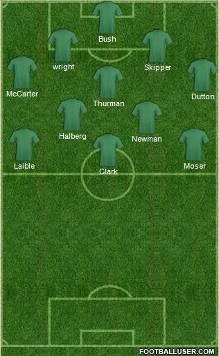 Charlotte Eagles 4-3-3 football formation