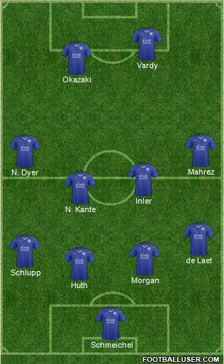 Leicester City 4-1-2-3 football formation