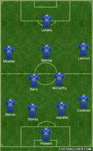 Everton 3-5-2 football formation