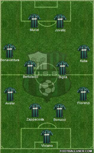Sassuolo 4-4-2 football formation