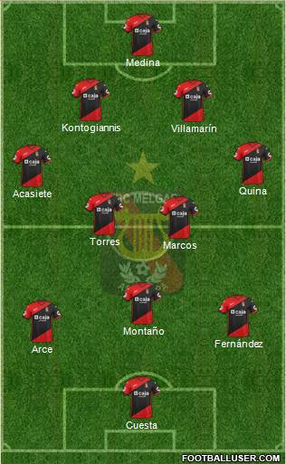 CFBC Melgar 4-5-1 football formation