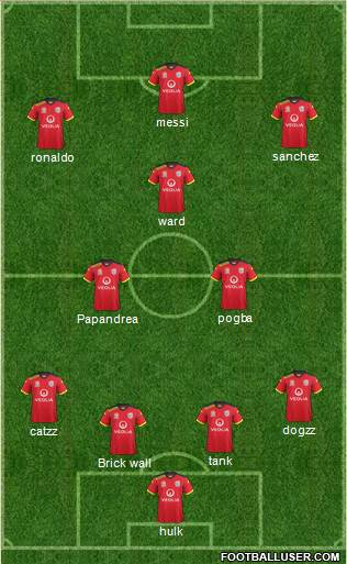 Adelaide United FC 4-3-3 football formation
