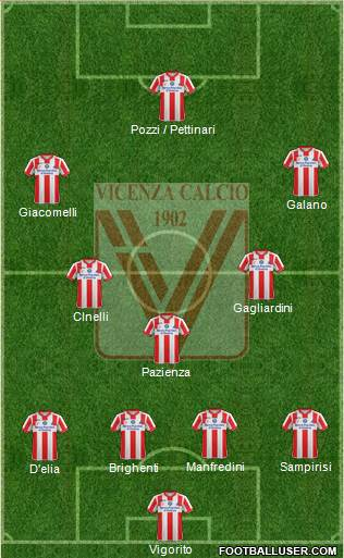 Vicenza 4-3-2-1 football formation