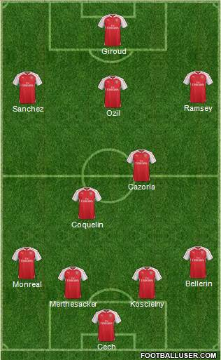 Arsenal 3-4-2-1 football formation