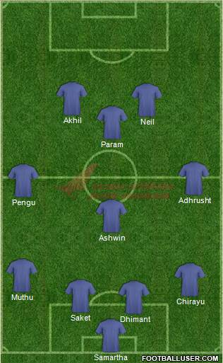 Air India 4-3-3 football formation