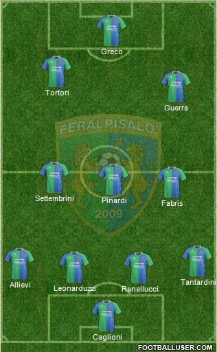 Feralpi Salò 4-3-2-1 football formation