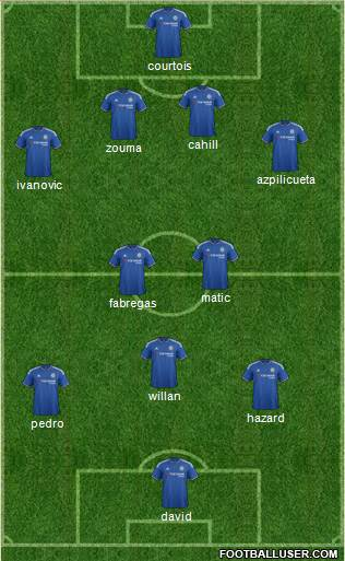Chelsea 4-1-2-3 football formation