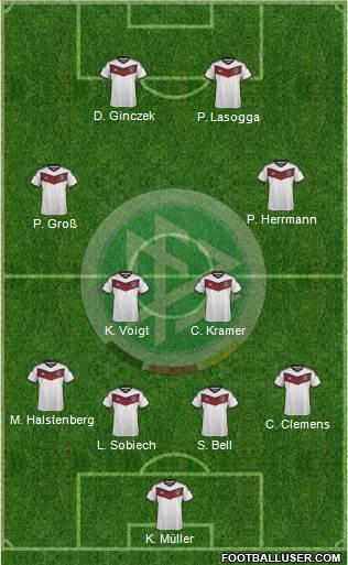 Germany 3-5-1-1 football formation