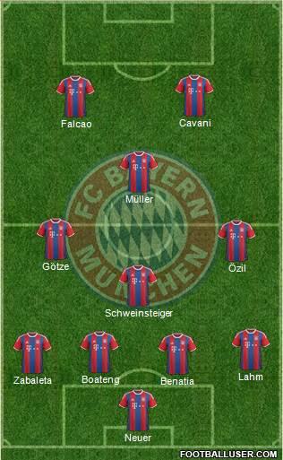 Resultados Final UEFA Champions League 1328255_FC_Bayern_Munchen