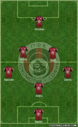 Lokomotiv (Sofia) 4-2-2-2 football formation