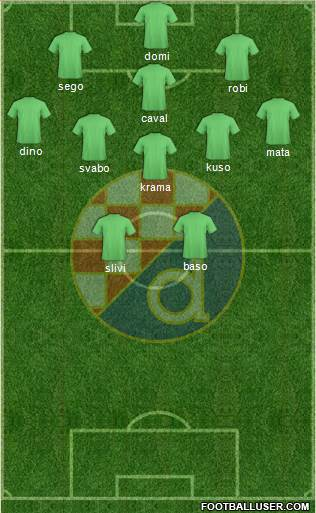 NK Dinamo 3-5-2 football formation