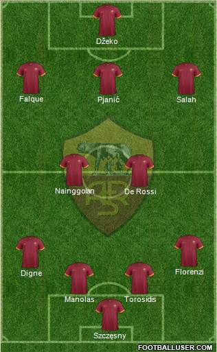 AS Roma 4-5-1 football formation