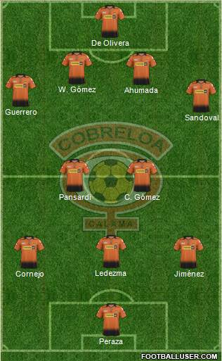CD Cobreloa S.A.D.P. 4-5-1 football formation