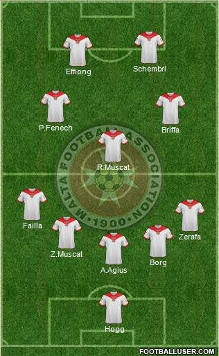 Malta 5-3-2 football formation