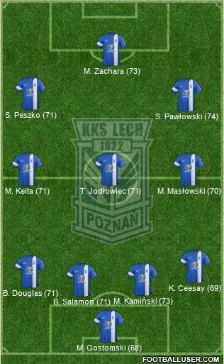 Lech Poznan 4-5-1 football formation