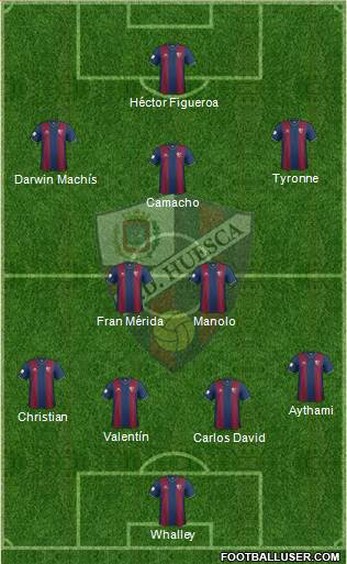 S.D. Huesca 4-2-3-1 football formation
