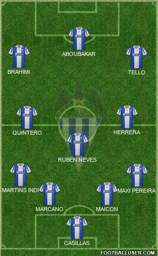 C.D. Alcoyano 4-3-3 football formation