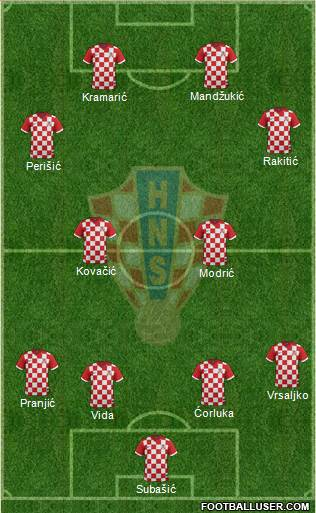 Croatia 4-2-1-3 football formation