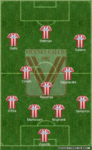 Vicenza 4-3-3 football formation