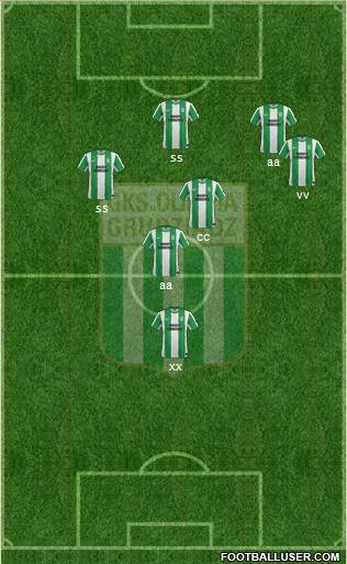Olimpia Grudziadz 4-3-1-2 football formation