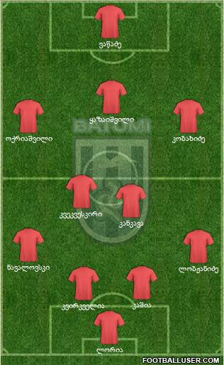 Dinamo Batumi 4-2-3-1 football formation
