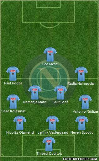 Napoli 5-4-1 football formation