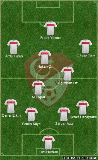 Turkey 3-5-1-1 football formation