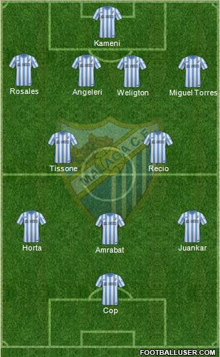 Málaga C.F., S.A.D. 4-1-3-2 football formation