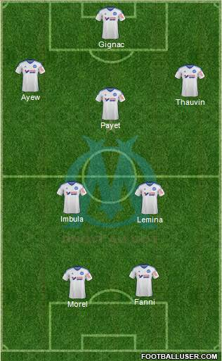 Olympique de Marseille 3-4-3 football formation