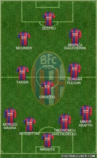 Bologna 4-3-2-1 football formation